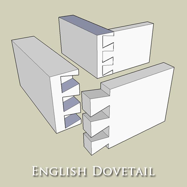 English Dovetail Joint