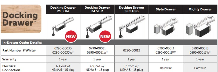 pull-out-drawer-kit-specifications