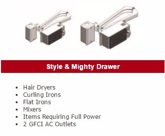 GFCI AC Power Outlet Drawer Box Kit