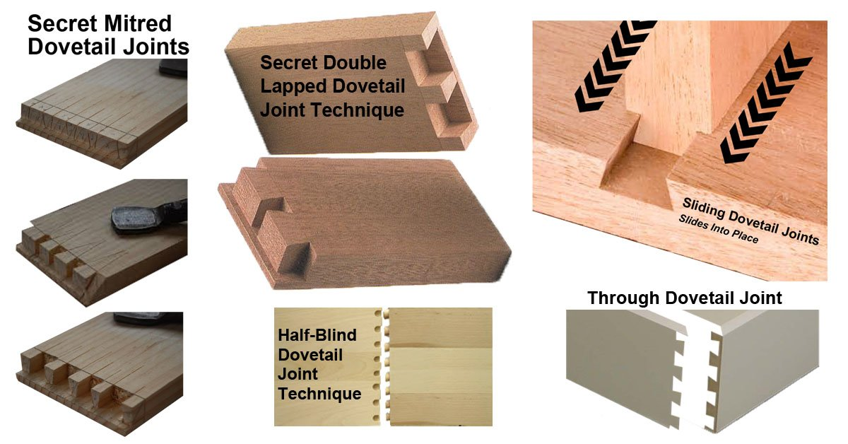 Diffe Types Of Dovetail Joint Techniques Woodworking Images